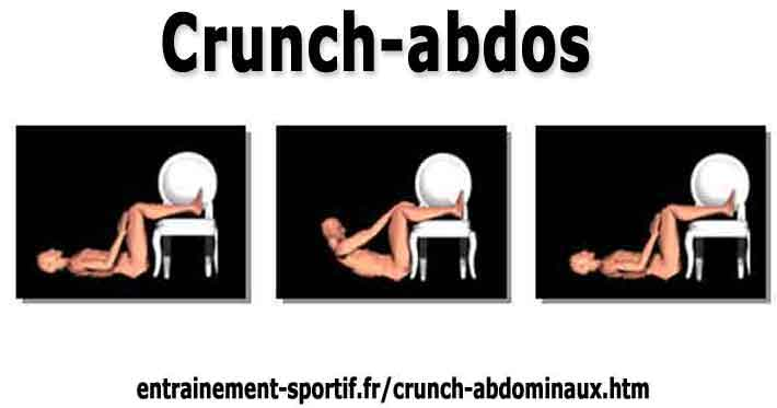 Crunch abdos exercice pour les abdominaux grands droits for Abdos assis sur une chaise