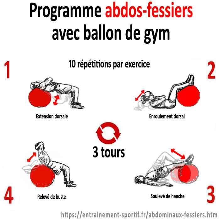 Programme Complet De 23 Exercices Avec Ballon De Gym