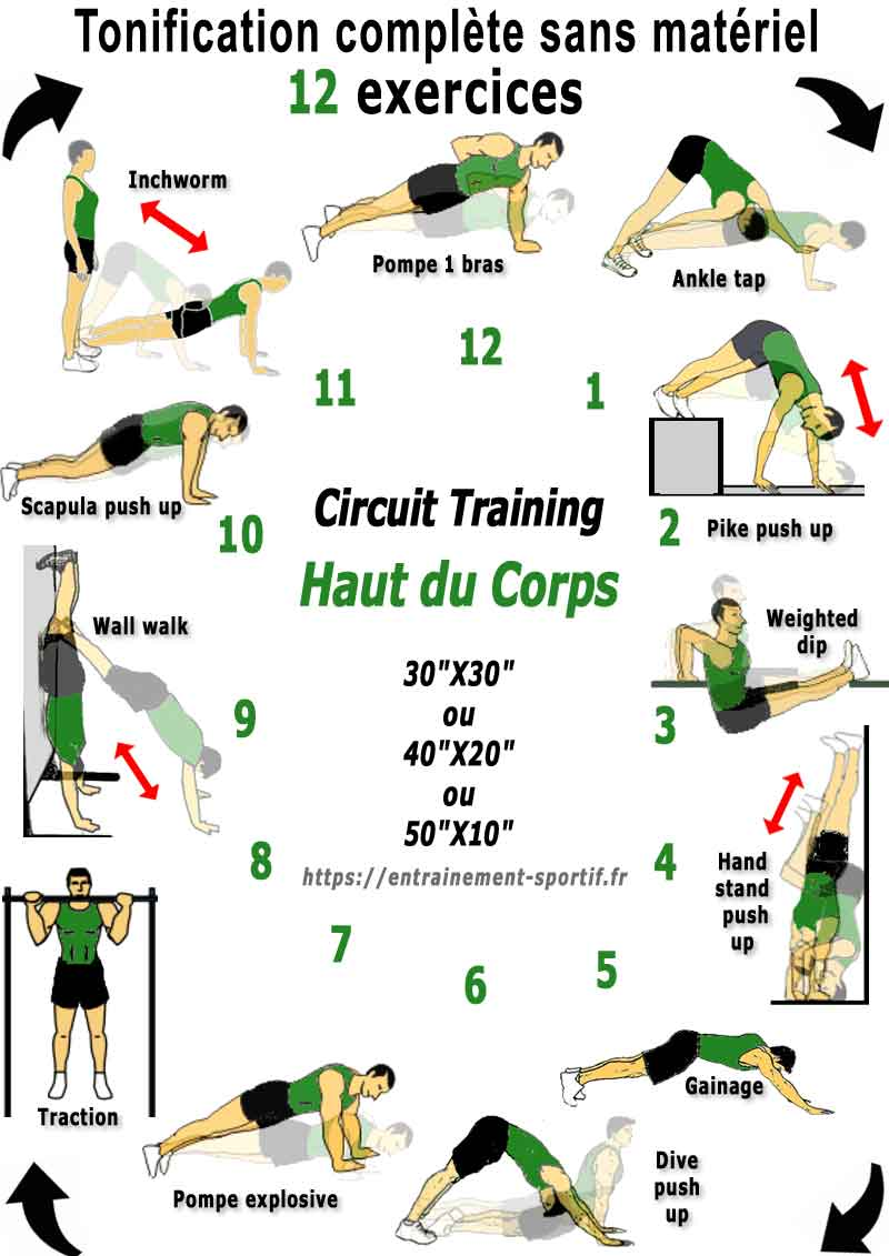 programme de musculation sans matériel haut du corps
