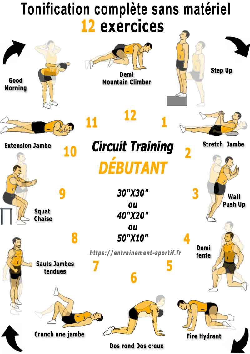 programme de musculation complet sans matériel version orange