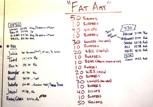 whiteboard dans une box de crossfit