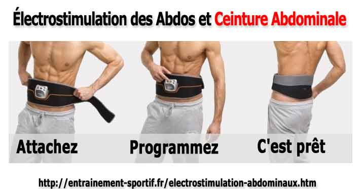electrostimulation abdos et ceinture abdominale pour le ventre. Black Bedroom Furniture Sets. Home Design Ideas