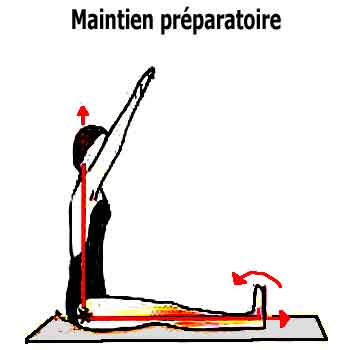 prevention douleurs musculaires