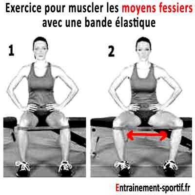 Bande Elastique De Resistance 13 Exercices De Musculation
