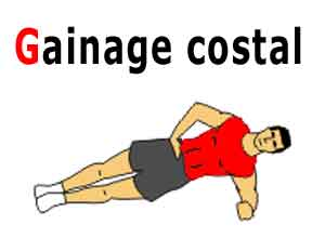 exercice en gainage obliques ou gainage lateral