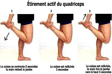 Douleur interieur genou course a pied 28 images le de for Douleur au genou gauche interieur