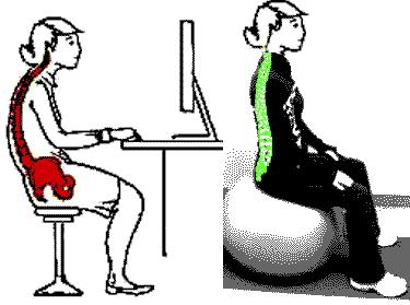 La douleur tirant au dessous du ventre à droite et au dessous du dos