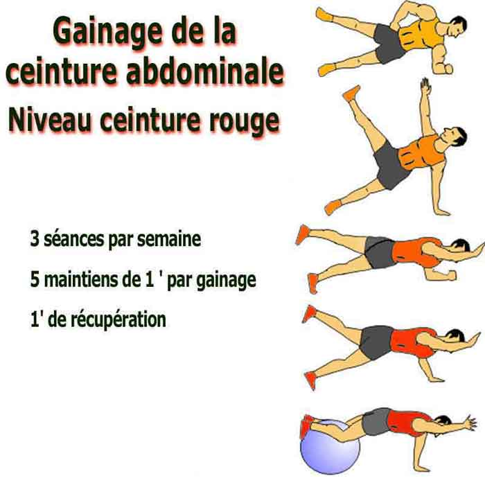 comment perdre du ventre gym