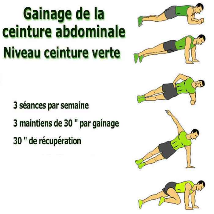 Programme de gainage de la ceinture abdominale for Comment obtenir des plans