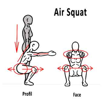 position de l' air squat en musculation