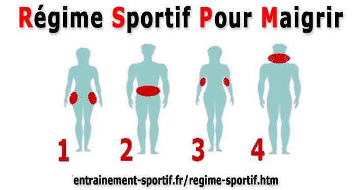 Connu Régime Sportif pour Maigrir | Perdre du Poids sans YO-YO DW43