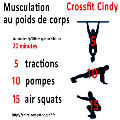 programme de crossfit Cindy intégrant l' air squat