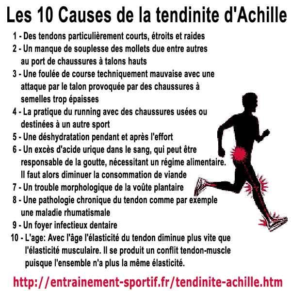 les 10 causes de la tendinite d'achille