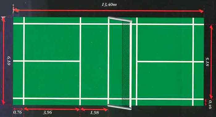 Badminton dimensions du terrain pr paration physique - Dimensions d un terrain de tennis ...