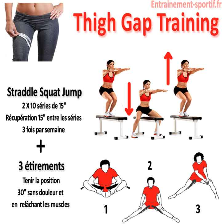 Thigh gap 2 exercices de squat pour des cuisses fines for Affiner interieur cuisses