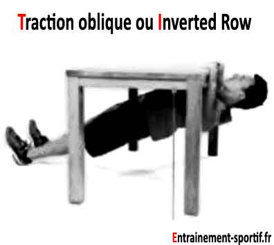 traction oblique sous une table ou table inverted row
