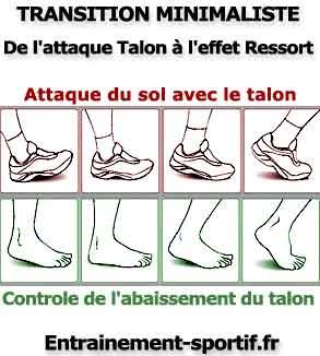 conseils minimalistes chaussures nus pieds en ou 6 Courir 5AjRLcq34