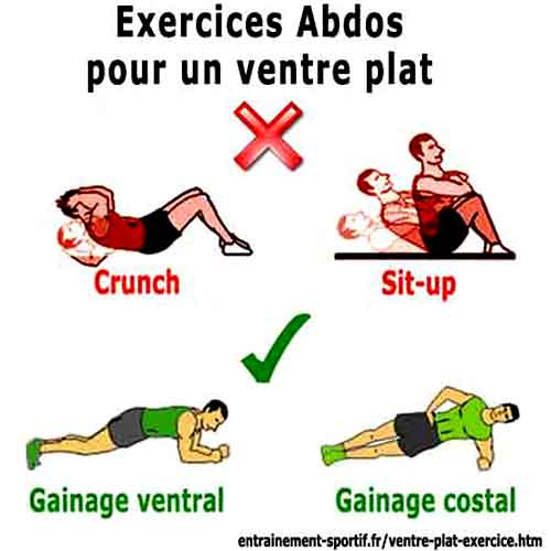 exercices-ventre-plat